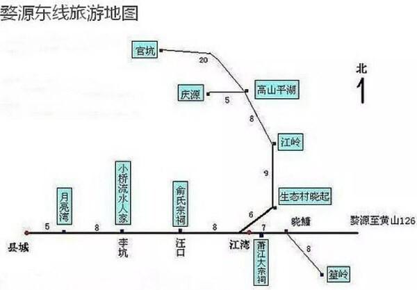 婺源景区线路图