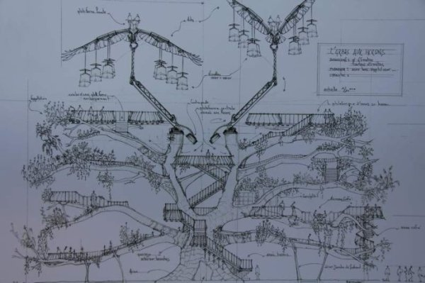 其实每一样机械动物,都源自复杂而精密的图纸